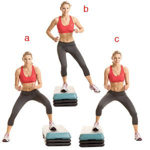 Image result for box jump exercises