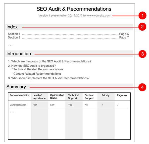 Seo Audit Report Schedule Templates Make Actionable