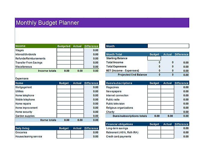 budget template business plan , Cool Budget Template Google You - free download budget spreadsheet