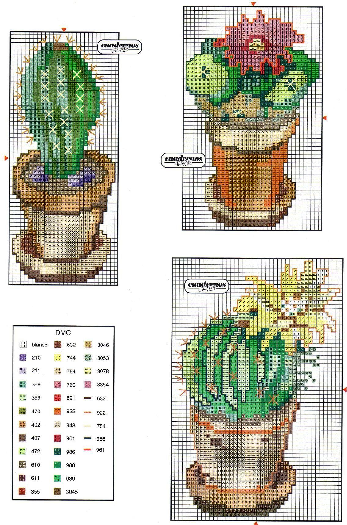 Point de croix Cactus*m@* Cross stitch | Cross Stitch ...