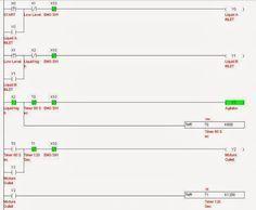 Plc Plc Ladder Plc Ebook Plc Programming Basic Plc Ladder Programming Examples 10 Plc Programming Ladder Logic Programing Software