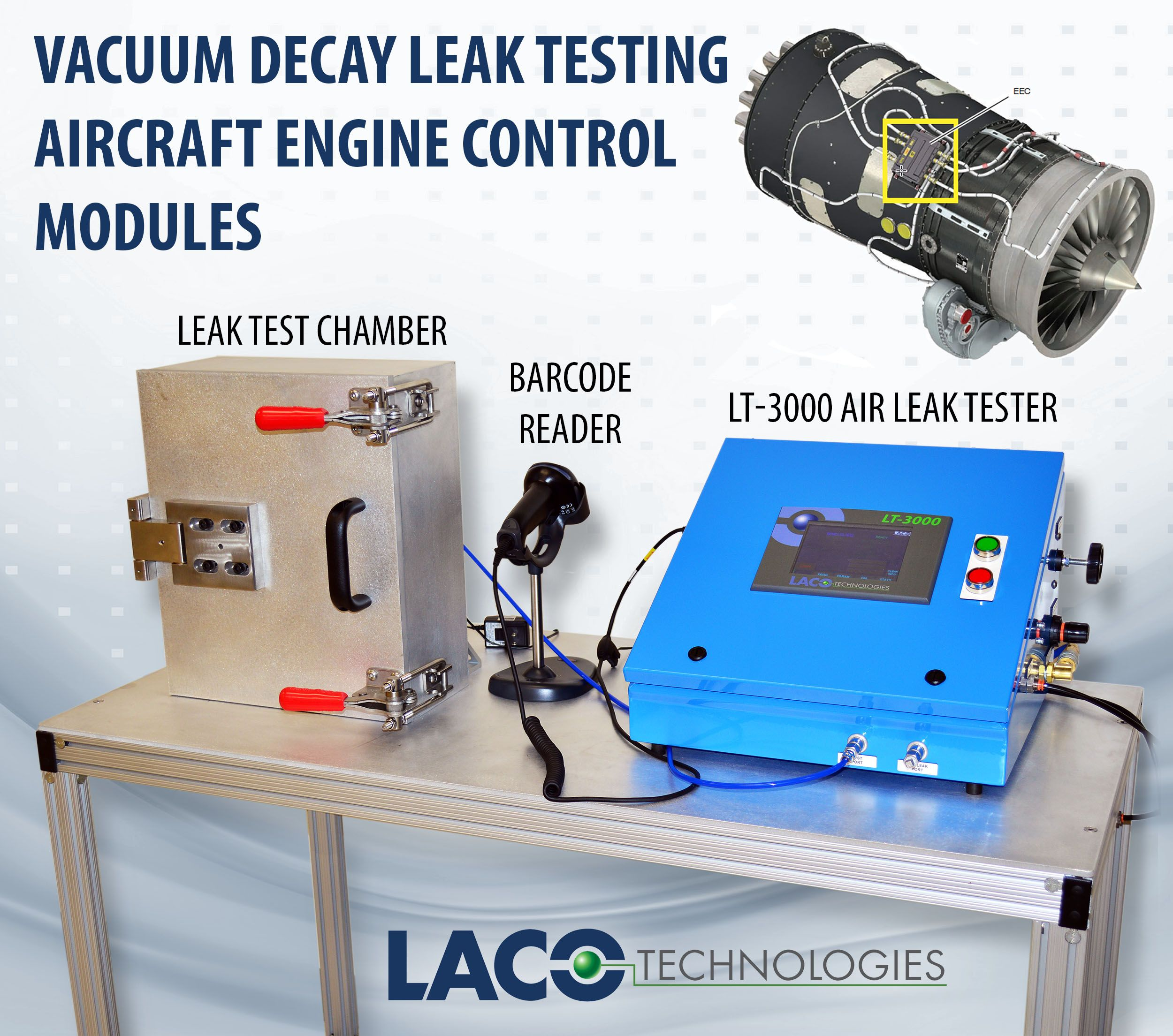 #Manufacturer of #aircraft engine control modules needed leak test system to meet demanding production leak testing needs. LACO's solution was a Vacuum Decay Leak Test System featuring our LT-3000 which is an automated bench-top air vacuum decay leak tester capable of detection to < 0.1 sccm. Vacuum decay testing is often used for leak rates of 1 sccm and higher which is a common leak rate reject limit for pumps and fluid controlling devices in aircrafts. More: http://bit.ly/1LfQn8f