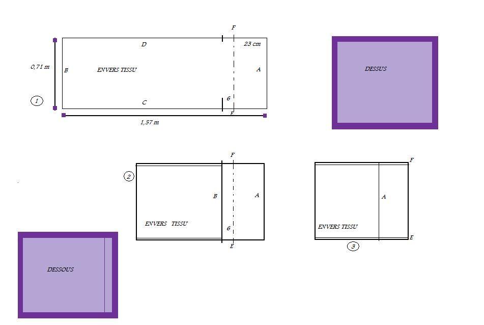 taie d 39 oreiller 60 x 60 cm c 39 est assez simple de faire une. Black Bedroom Furniture Sets. Home Design Ideas