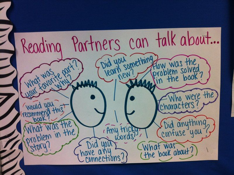 Love the anchor chart ideas on this website!