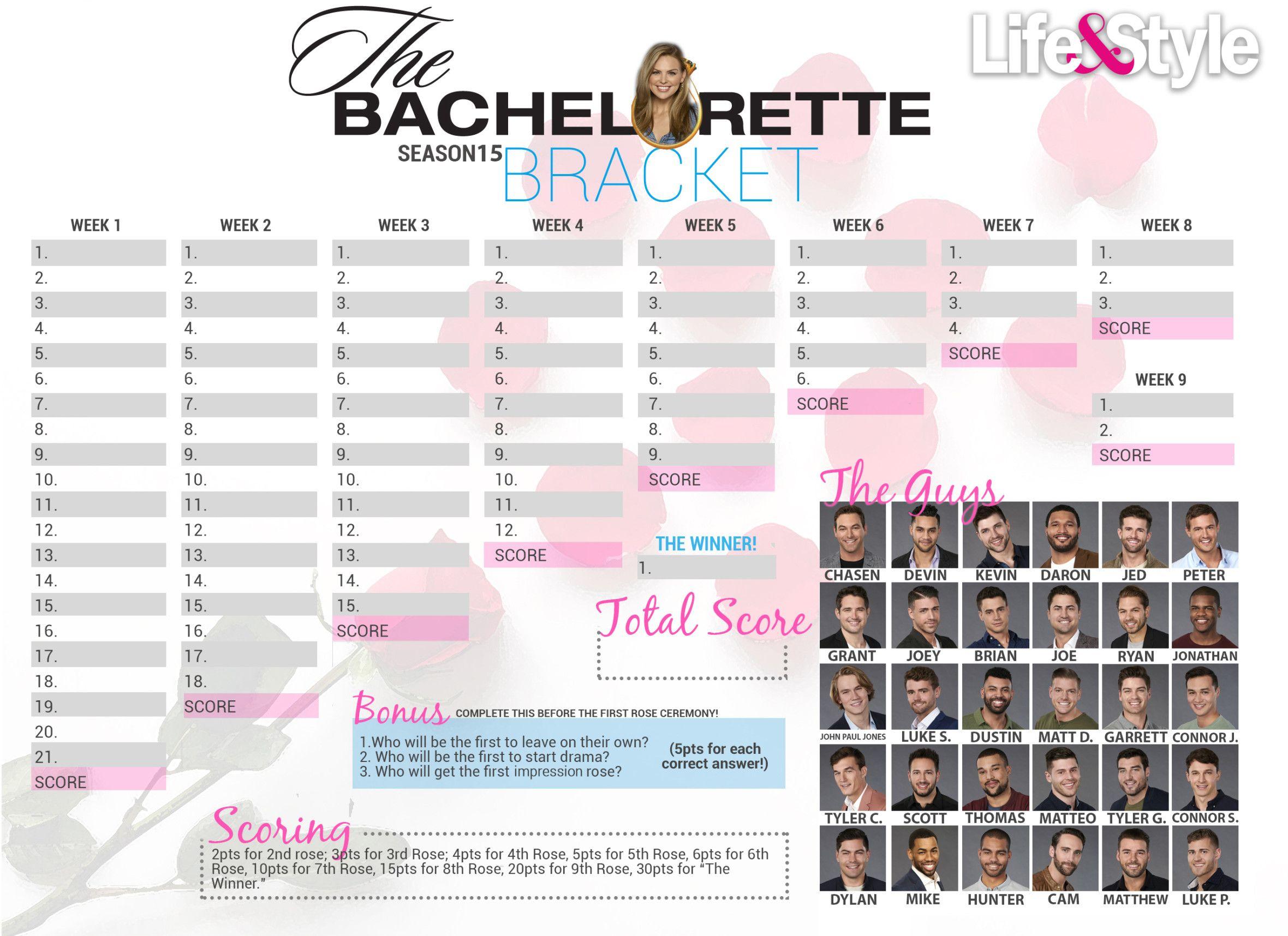 The Printable 'Bachelorette' Bracket for Hannah B.'s