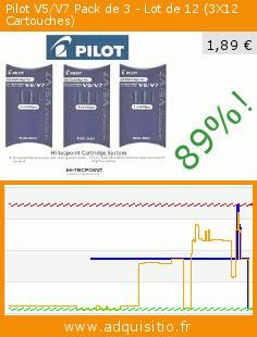 Pilot V5/V7 Pack de 3 - Lot de 12 (3X12 Cartouches) (Fournitures de bureau). Réduction de 89.0625%! Prix actuel 1,89 €, l'ancien prix était de 17,28 €. https://www.adquisitio.fr/pilot/set-3-cartouches-v57