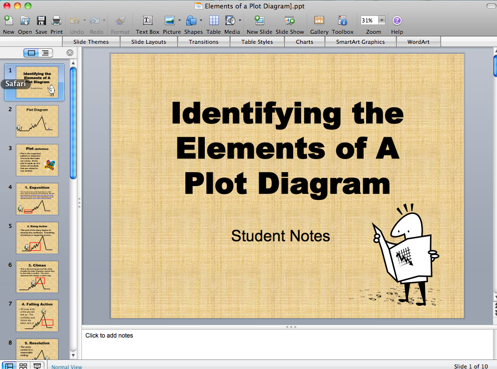 Elements of plot PowerPoint and assignments