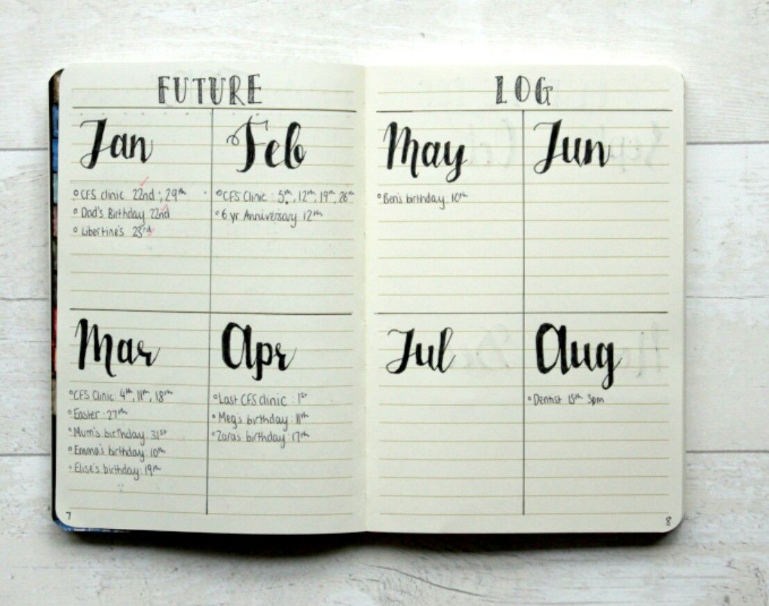 Image result for bullet journal future log