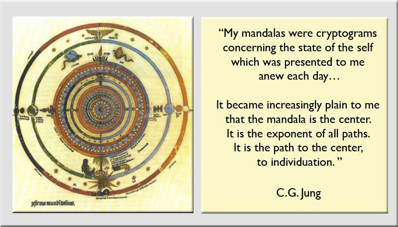Httpjungcurrentsjung Individuation Mandala Archetype