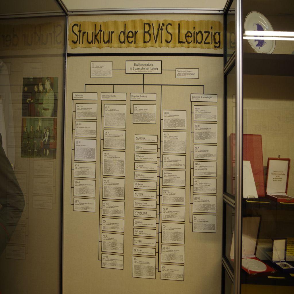 Pin di Roberto su Leipzig Stasi Museum