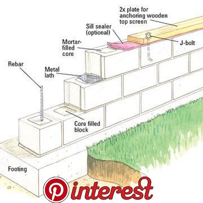 How To Build A Concrete Block Wall Bring Privacy To Your Backyard With A Diy Concrete Bloc Concrete Block Walls Concrete Blocks Concrete Block Retaining Wall