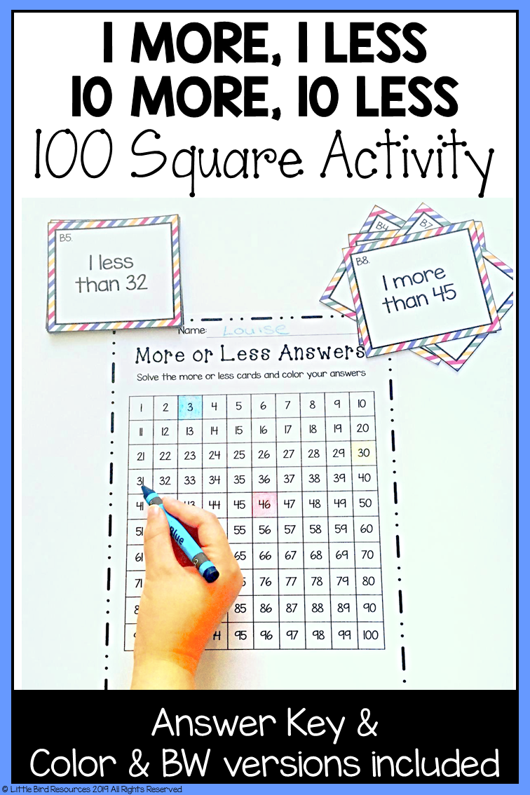 1 More, 1 Less, 10 More, 10 Less Activity with 100 Square