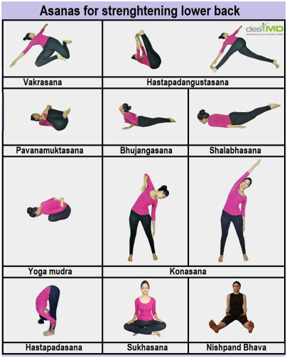 47+ Yoga poses for disabled inspirations