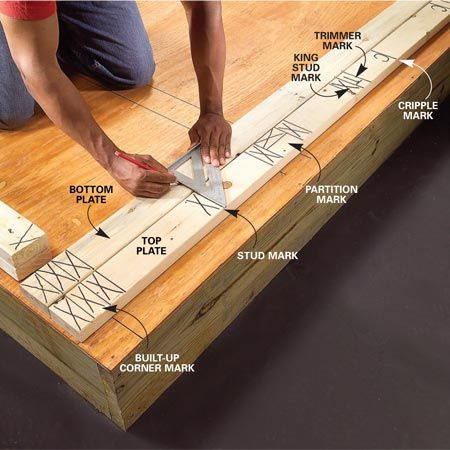 Wall Framing Tips for New Construction | How to\'s. | Pinterest ...