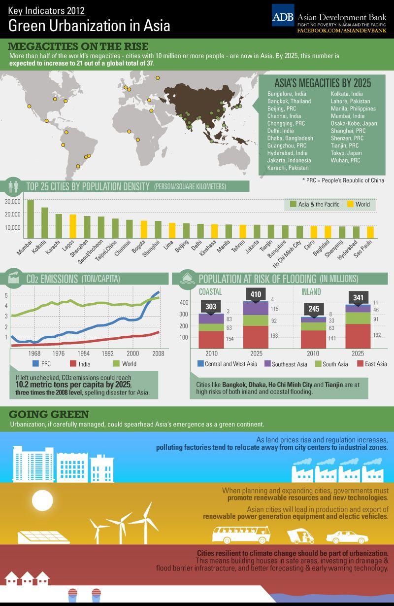 data visualization  brand storytelling ResearchGate