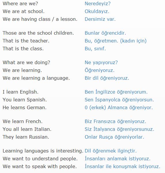 Learning Ogrenme Ingilizce Dilbilgisi Egitim