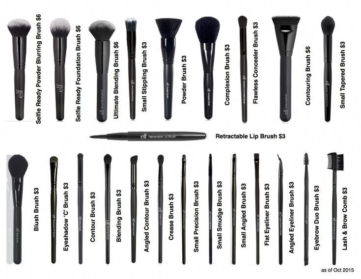 Learn about these makeup tools brushes ad 2809