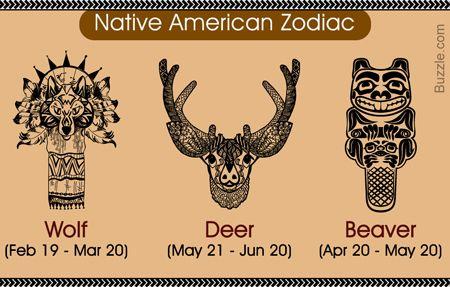 Native American Zodiac Wolf Feb 19 Mar 20 Deer May 21 Jun 20