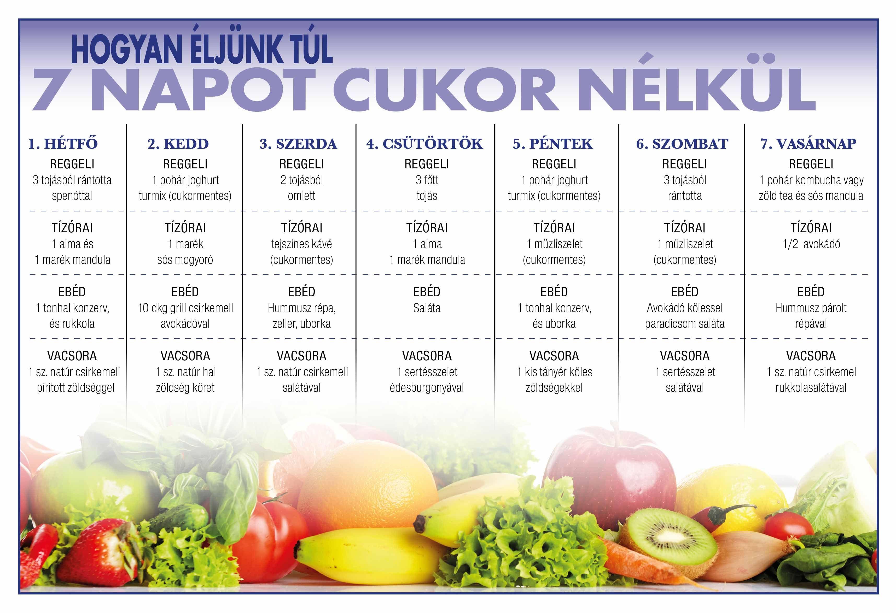 Pontos, egyszerű heti menük az egészséges és változatos táplálkozásért