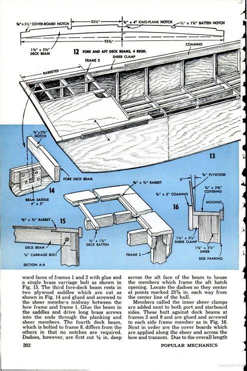 Popular Mechanics Boat Building Free Boat Plans Wood Boat Plans