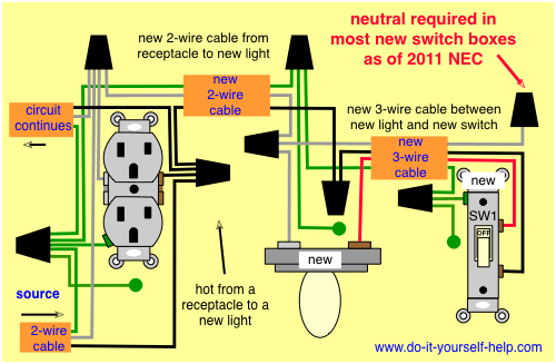 wiring a receptacle to a light switch wiring a receptacle with lights