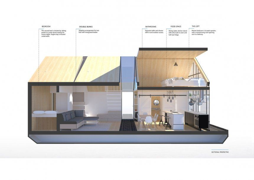 Shipping Container Homes Plans Creative Unfolding