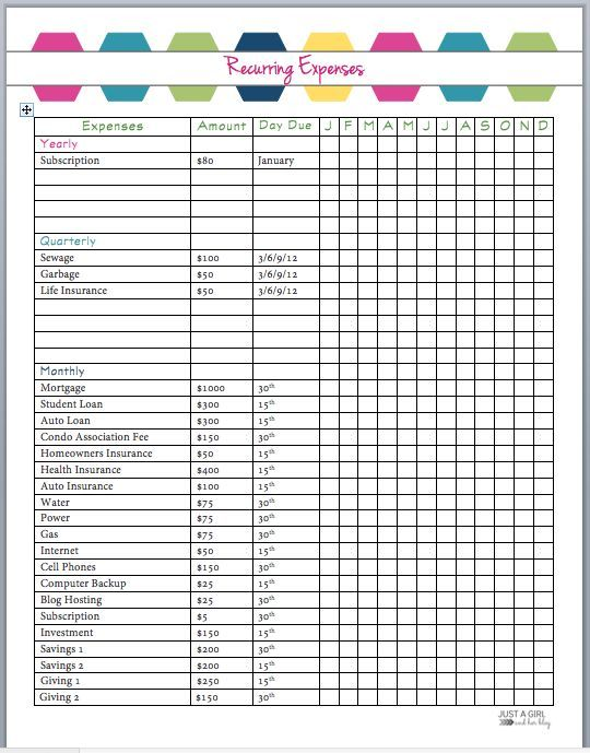 The 2018 Budget Binder Saving Money Pinterest Blog, Budgeting - how to make a budget spreadsheet