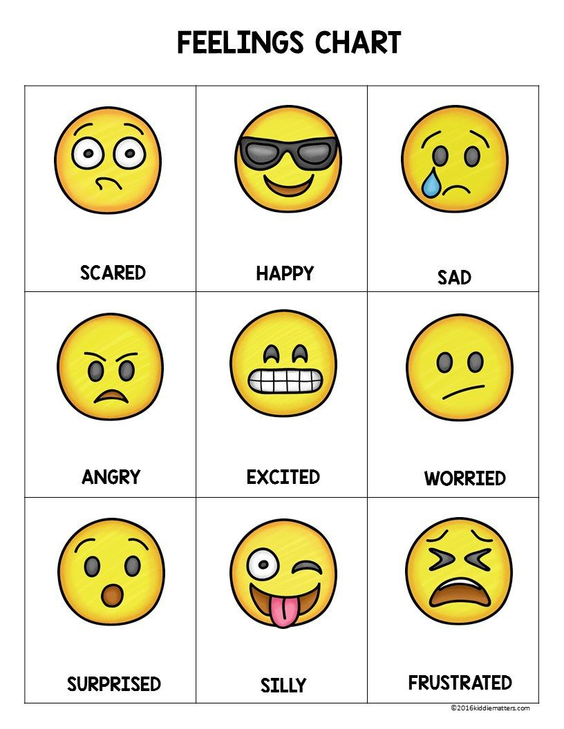 Emoji Feeling Faces Feelings Recognition Feelings chart