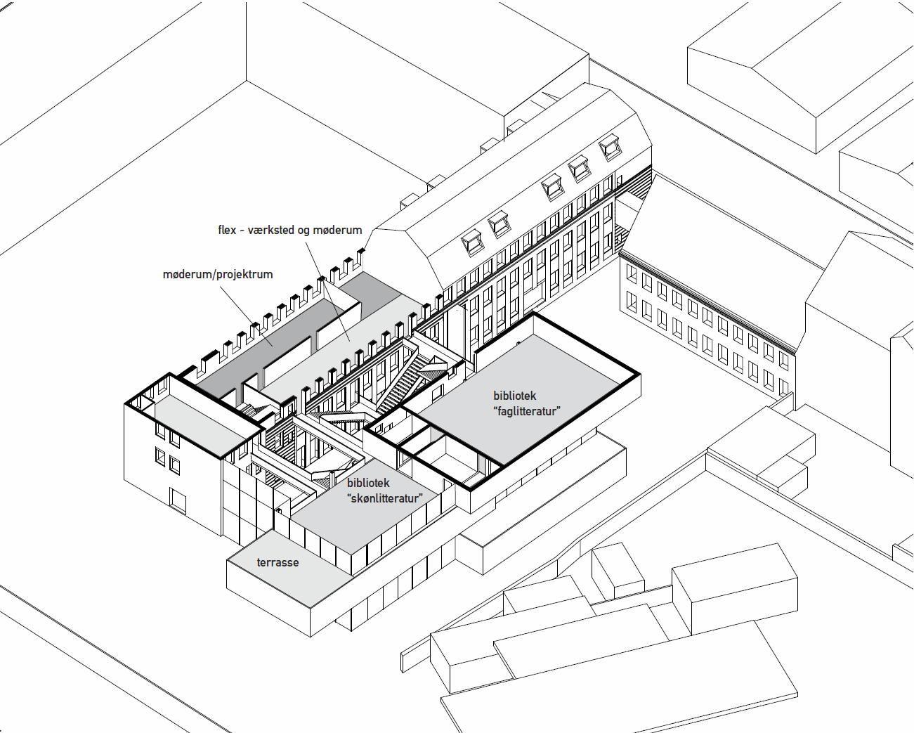 e n arkitektur Nyt Kultur + Bibliotek i NV   COBE/Transform mf.   RASMUS BRØNNUM  e n arkitektur