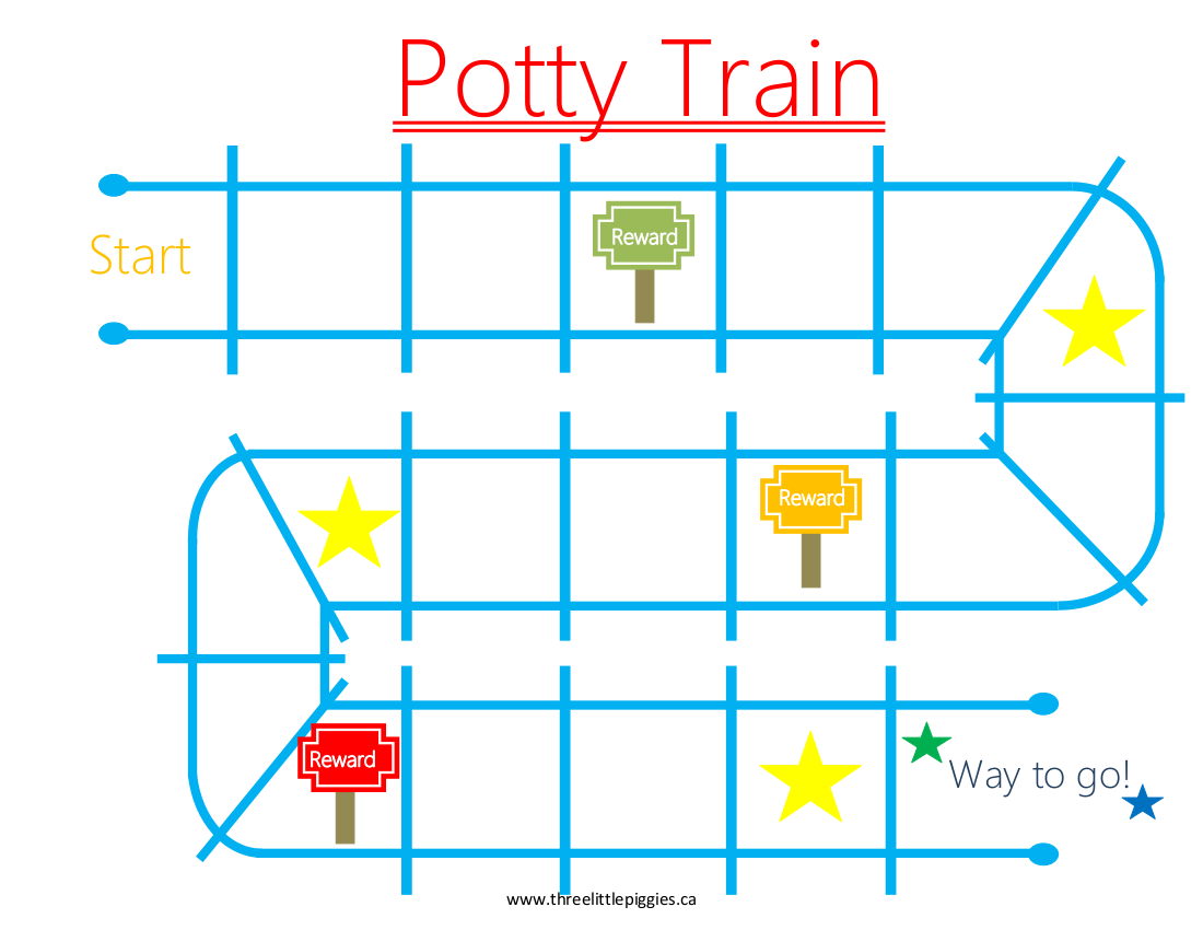 Potty Charts  Addie Growing Up    Potty Training Boys