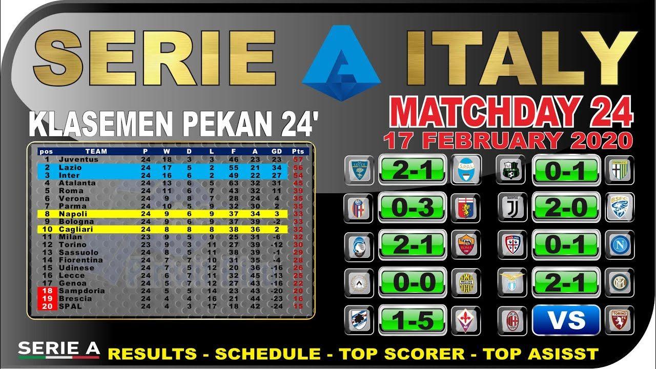 Hasil Lazio Vs Inter Liga Italia Tadi Malam Klasemen Terbaru Serie A It Genoa Italia Verona