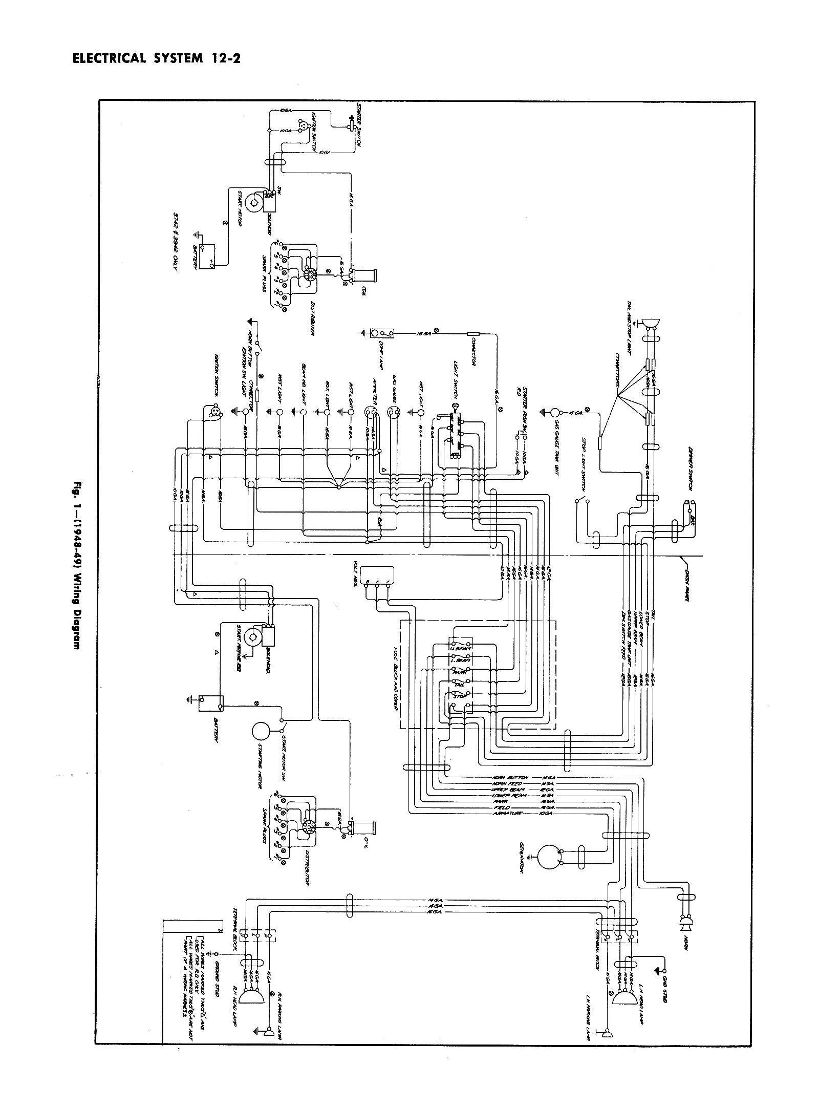 Unique Car Headlamp Wiring Diagram Diagram
