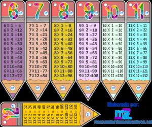 Multiplicaciones De Unicornio Buscar Con Google Tablas De Multiplicar Tabla De Multiplicar Para Imprimir Practicar Tablas De Multiplicar