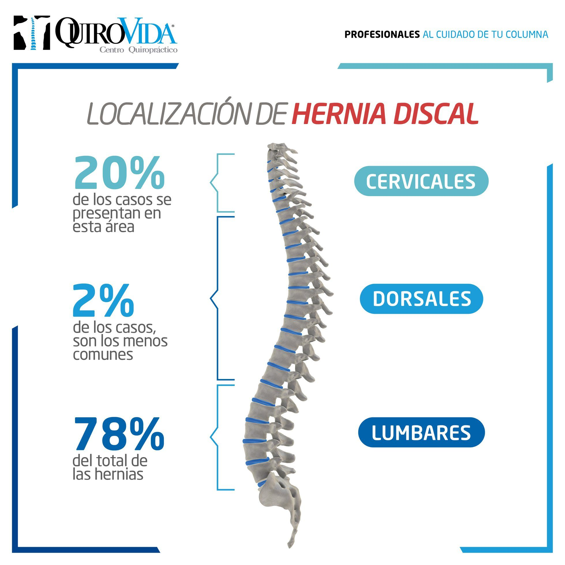 medicamentos para la hernia cervical