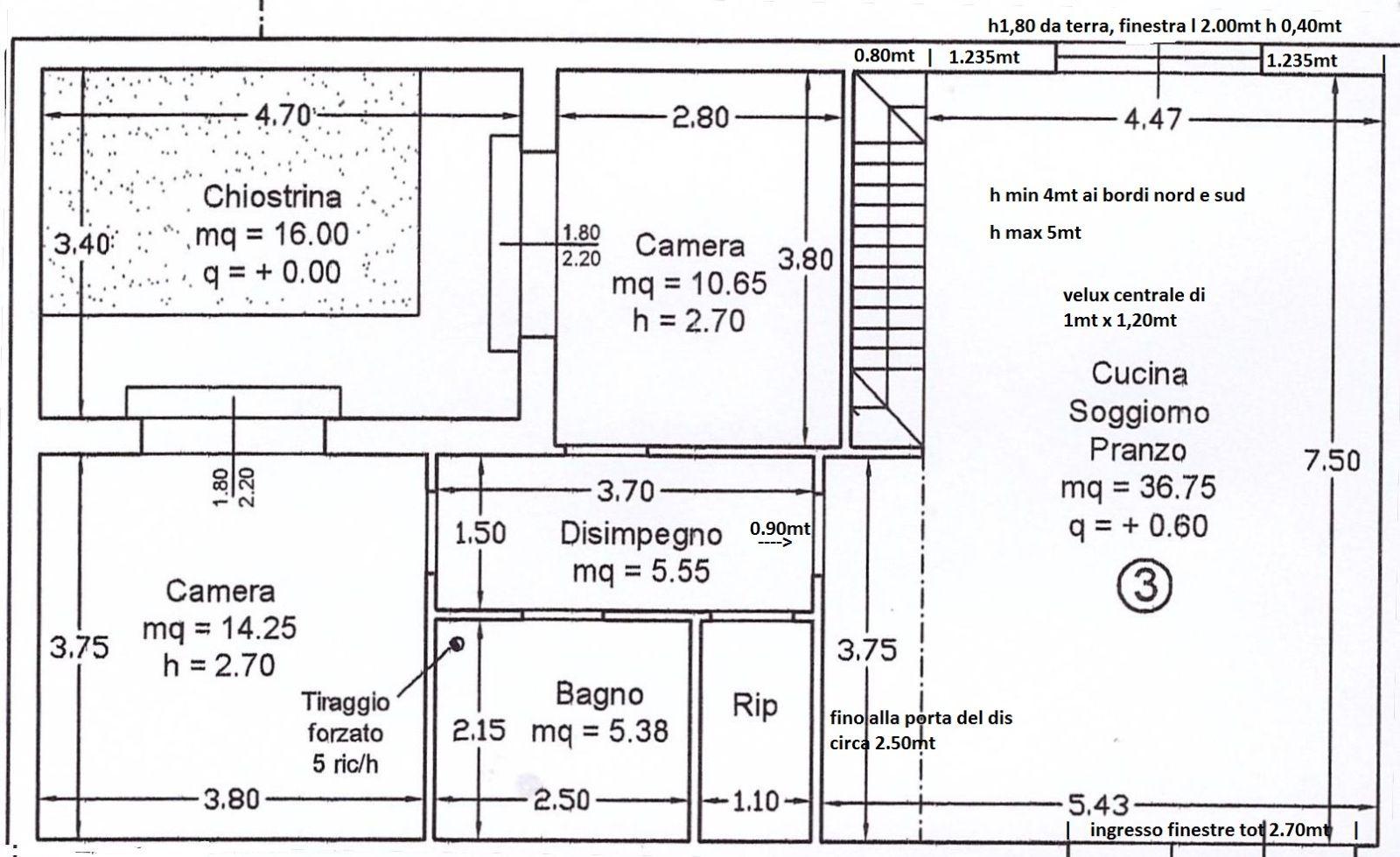 Photo of Progetti Open Space Arredare Open Space