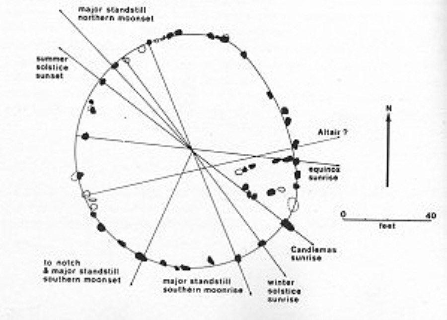Gallbladder Stones Diagram