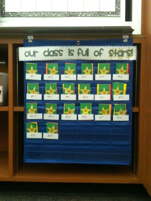 Lots Of Great Classroom Management Ideas Star Club Behavior