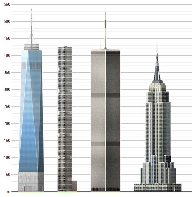 Higher Towers Ny New York Buildings Skyscraper 432 Park Avenue