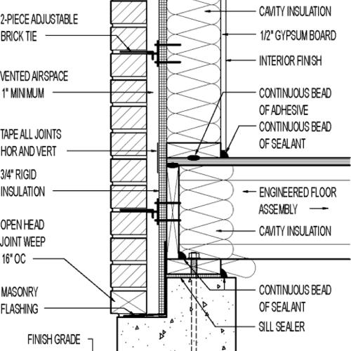 Wall Section Brick Veneer 3 4 Rigid Insulation Greenbuildingadvisor Diy Brick Wall Brick Veneer Rigid Insulation