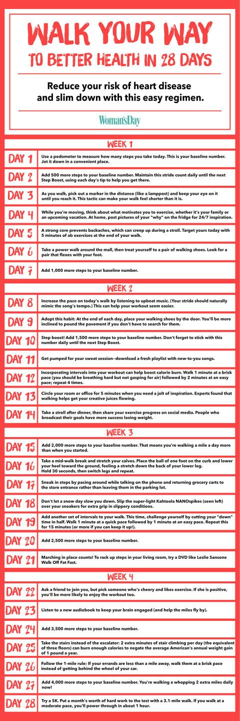 Lose Weight and Be Healthier In Just 28 Days With This Walking - risk plans