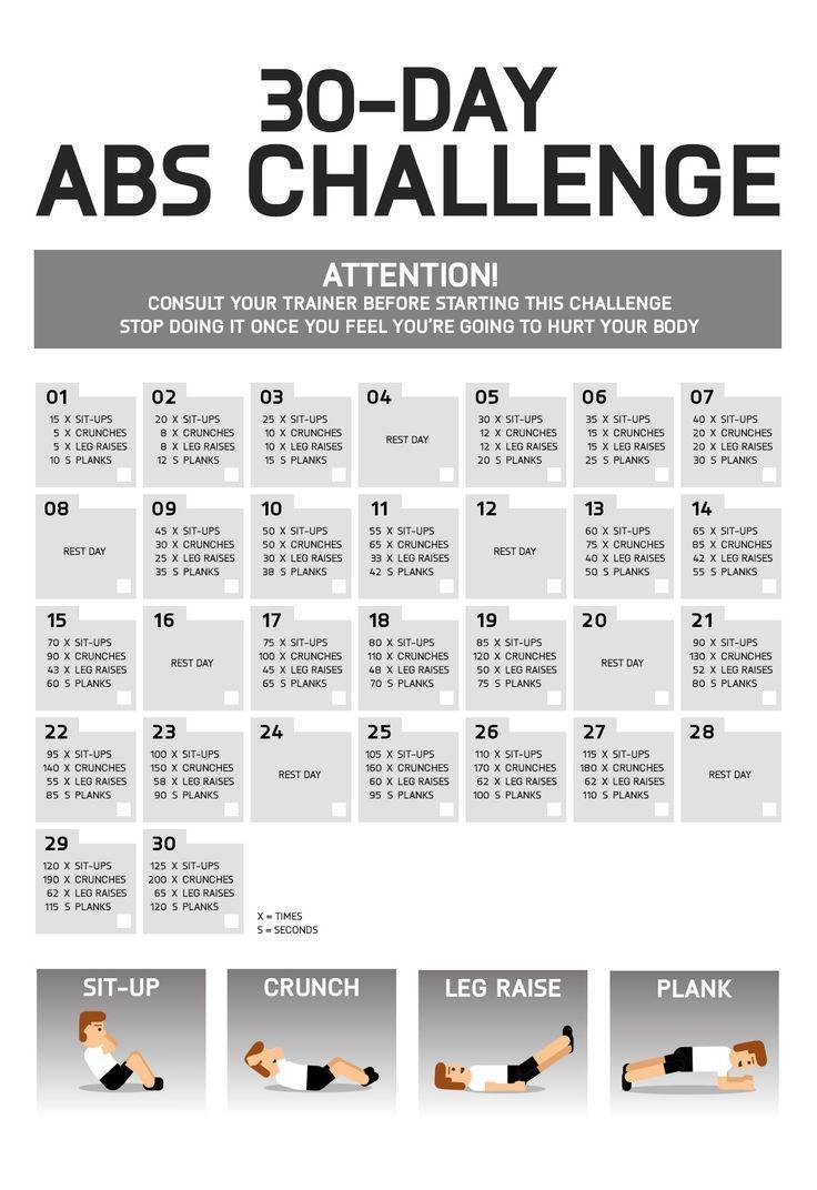 Eine 30-tägige Herausforderung für die Bauchmuskeln. Verbrenne deine Bauchfette und baue deinen Six-...