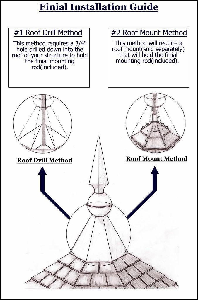Weathervane Cupola Copper Finial Assembly And Installation Instructions Cupolas Finials Barn Cupola