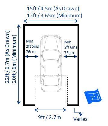 Single Garage Dimensions Including Garage Door Dimensions Click Through For More On Garage Design Garage Door Dimensions Garage Dimensions Single Garage Door