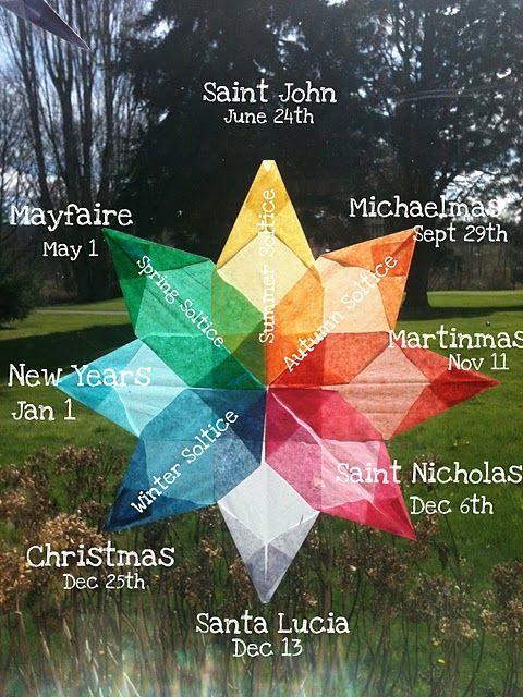 Festivals throughout the year: New Year~Jan. 1st, SPRING EQUINOX May Day~May 1st, SUMMER SOLSTICE Saint John's Tide~June 24th, FALL EQUINOX Michaelmas~Sept. 29th, Martinmas~Nov. 11th, Saint Nicholas~Dec. 6th, Santa Lucia~Dec. 13th, WINTER SOLSTICE Christmas~Dec. 25th.