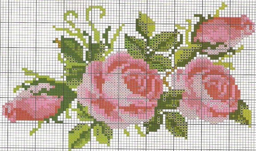 free cross stitch chart Flores Pinterest