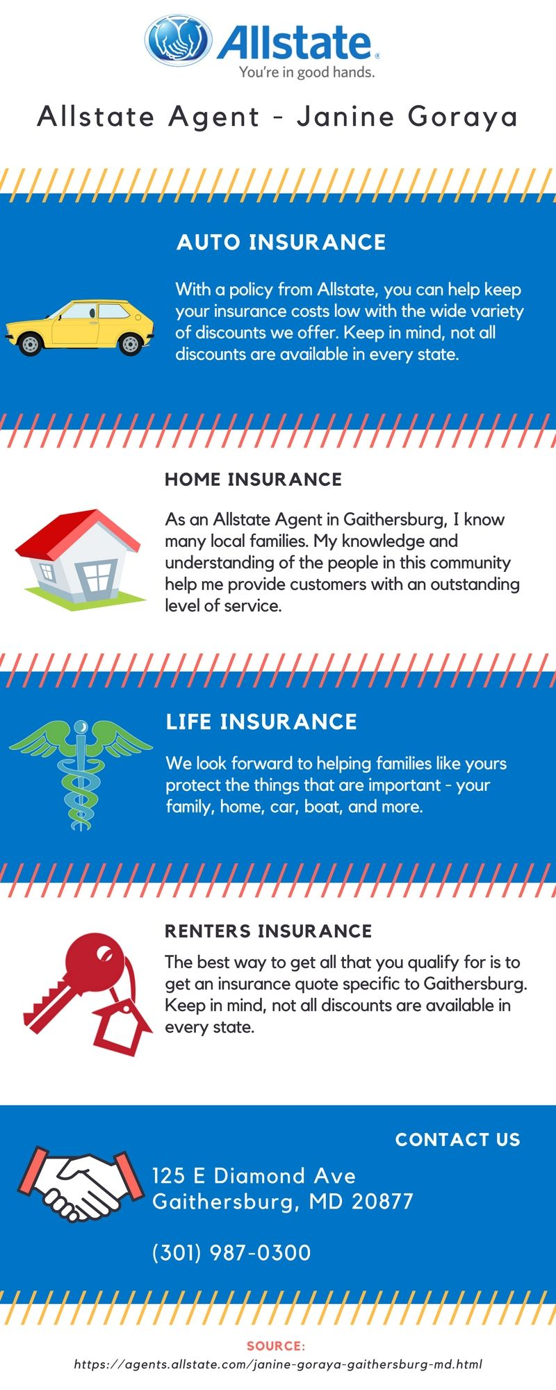 Allstate Insurance Quote Extraordinary At Allstate Agent  Janine Goraya We Serve All Types Of Insurance . Decorating Inspiration