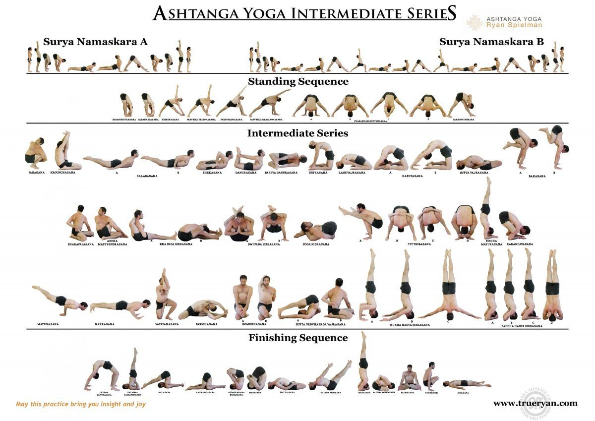 Ashtanga Vinyasa Yoga Postures Ashtanga Vinyasa Yoga Ashtanga Yoga Ashtanga