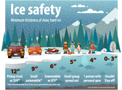 Ice thickness safety graphic also fishing pinterest rh