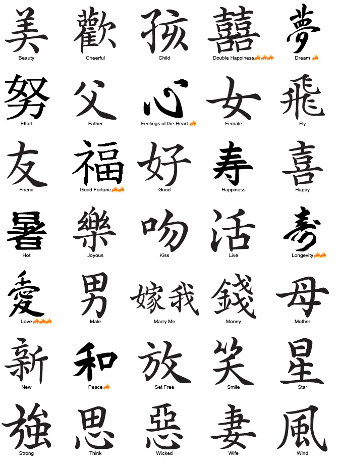 Kanji Signs And Meanings Bing Images Japanese Calligraphy Words Writing Tattoos Chinese Writing Tattoos
