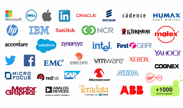 Top Software Companies Of 2020 10 Largest It Companies Top Software Software Company